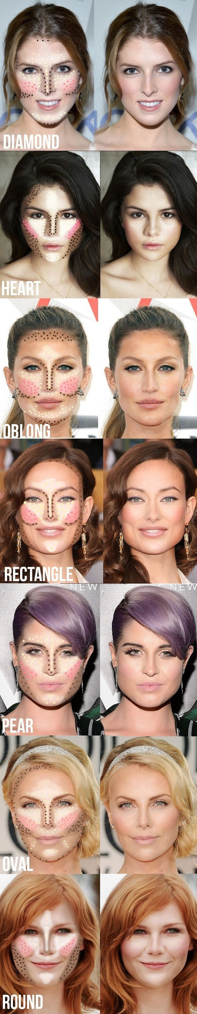 How to Highlighting and Contouring